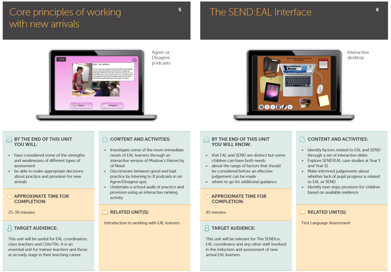 Example spread from the E Learning brochure